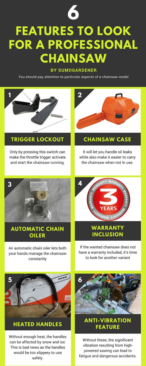 Features to Look For a professional chainsaw
